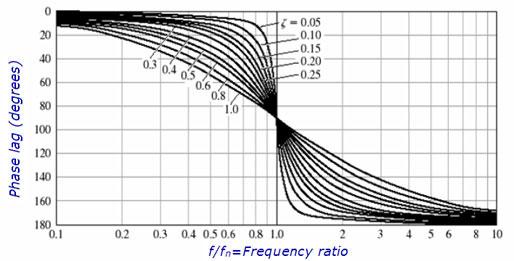 mobius-week1-07052015-cnt7